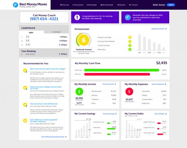 Best Money Moves dashboard